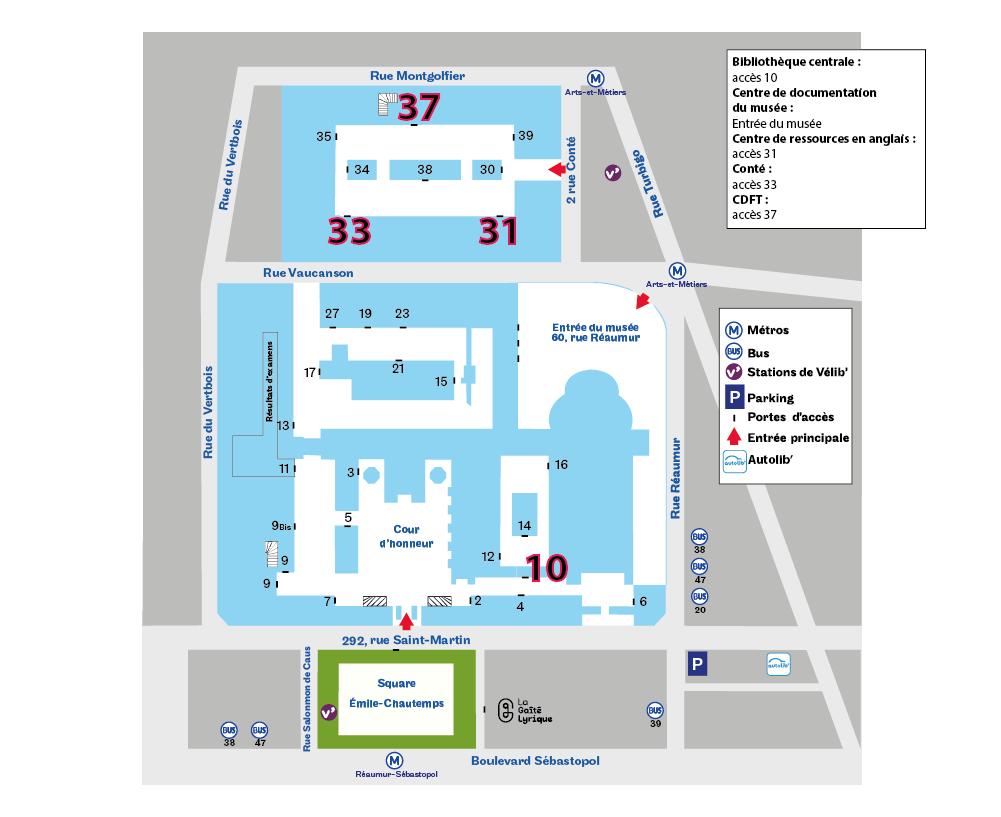 Bibliothèque et centres de documentation